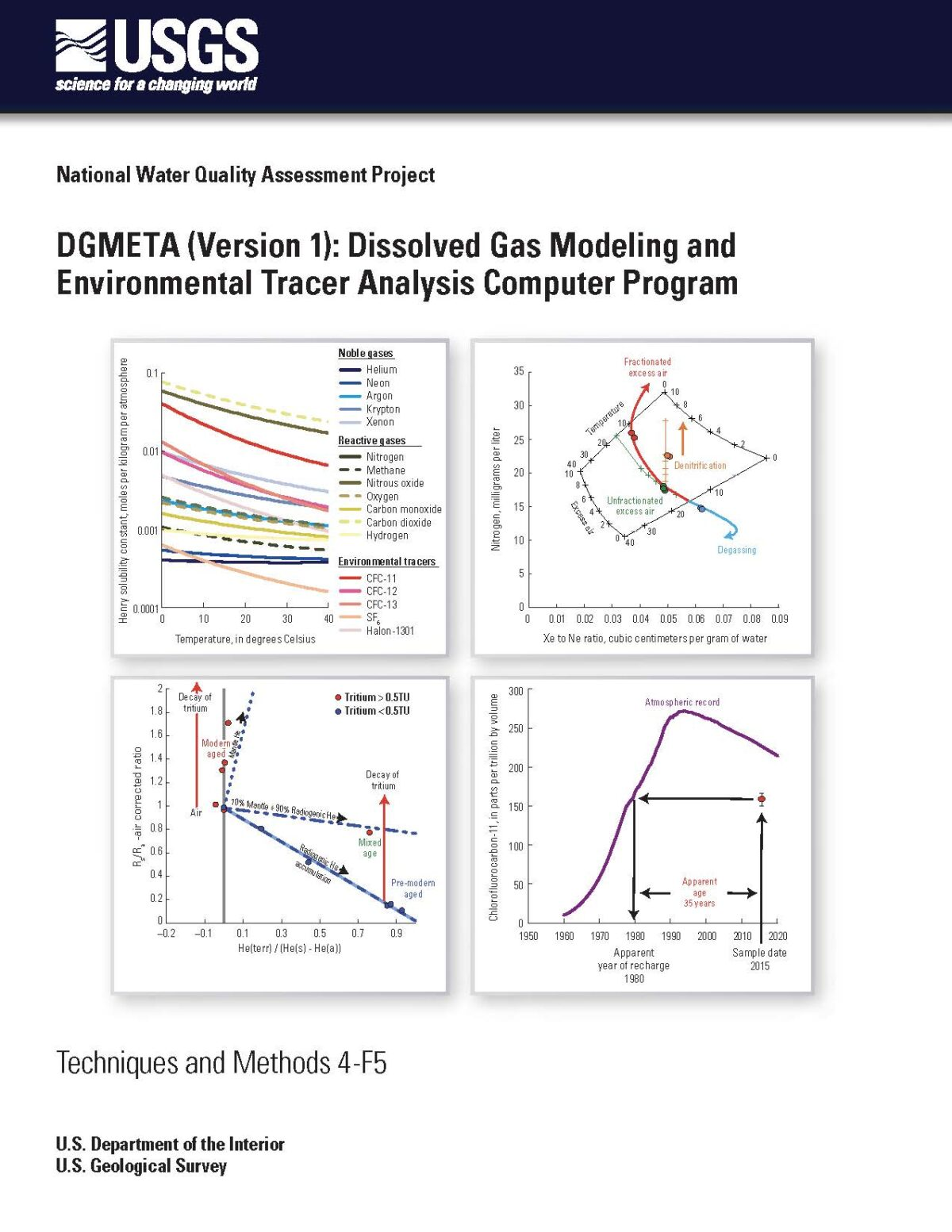 DGMETA (Version 1): Dissolved Gas Modeling and Environmental Tracer Analysis Computer Program